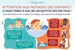Campagne de prévention des risques de noyades